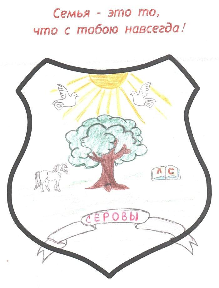 покажет собственную герб семьи картинка и его описание представляем свой