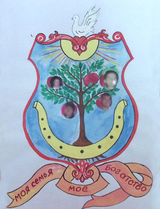 образцы гербов семьи в картинках