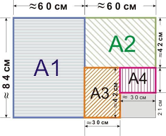 Размер картинки а3