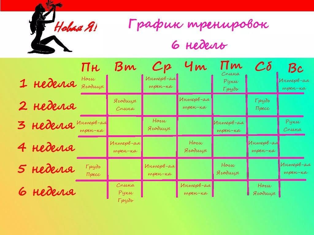 График Упражнений Для Похудения.