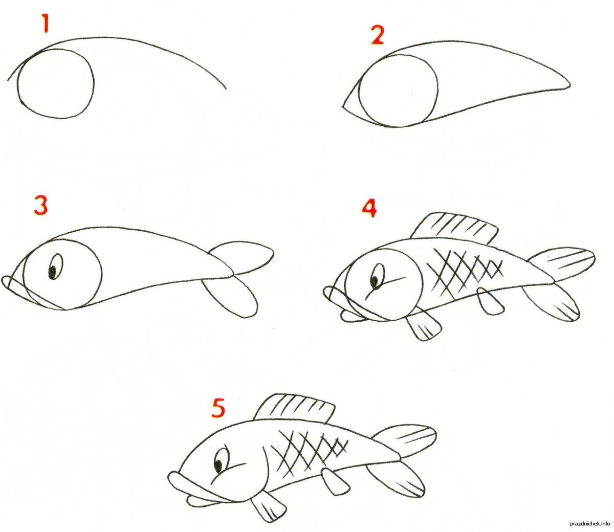 Учимся рисовать картинки поэтапно