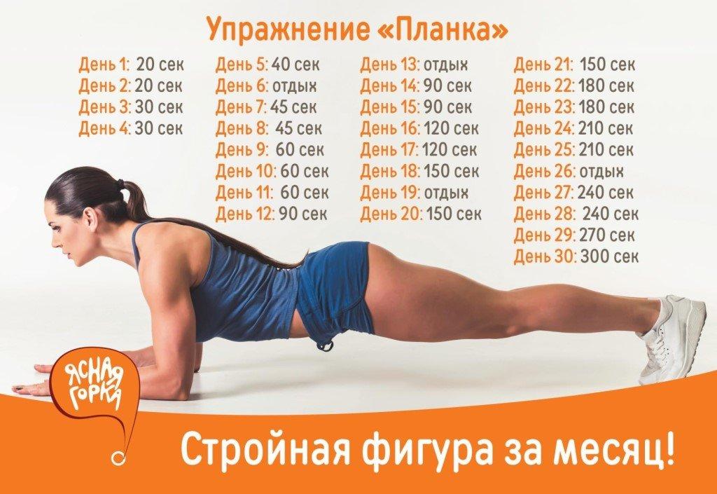 отзывы о планке для похудения