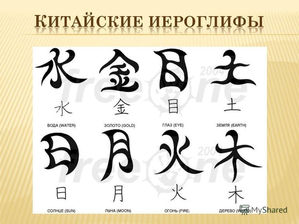 китайские картинки с иероглифами и их значение