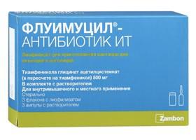 Лечит сухой кашель флуимуцил раствор | кашель.