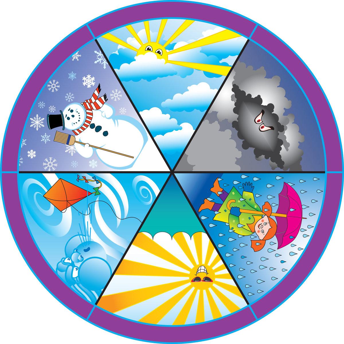 Сделать, картинка времена года для детей в форме круга