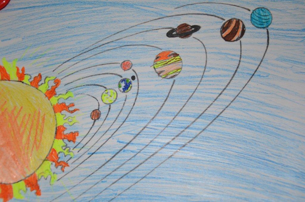Нарисованные картинки планеты с детьми