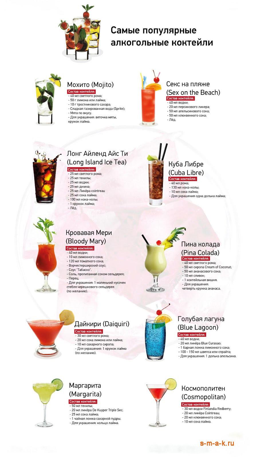 Алкогольные коктейли в домашних