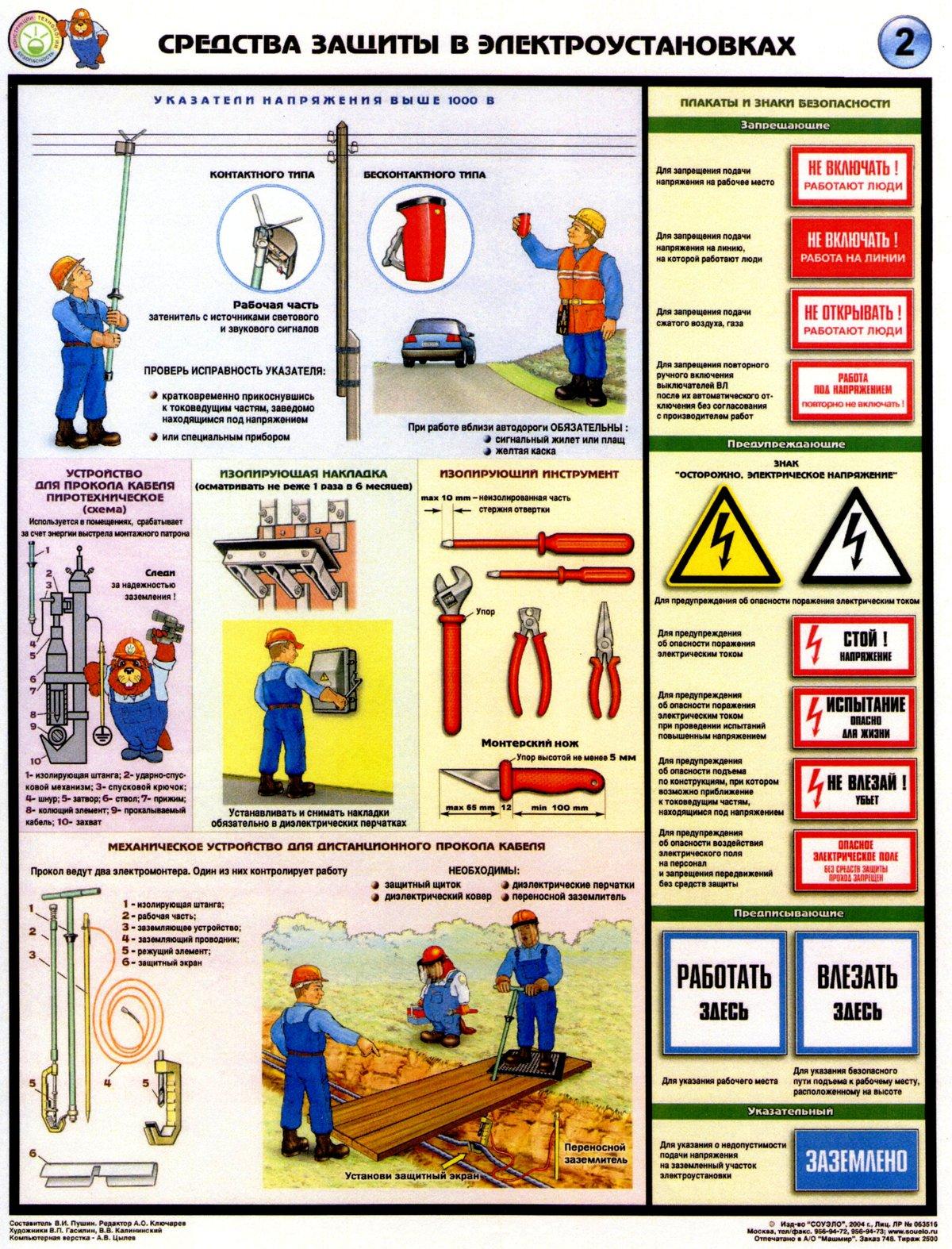 действие электрического тока на человека электробезопасность