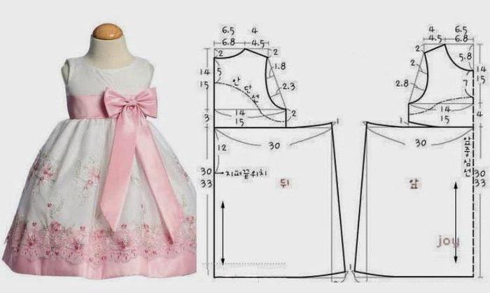 Выкройка платья для самых маленьких модниц Pattern 62