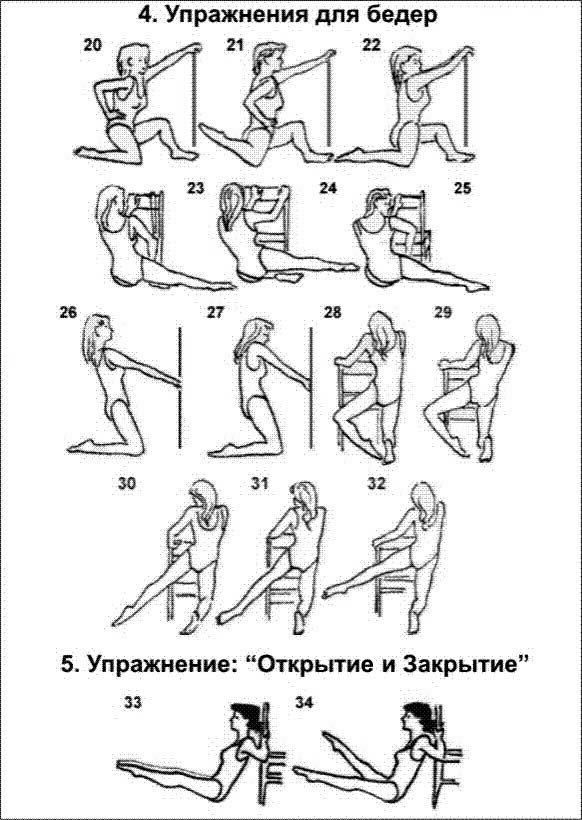 Комплекс Упражнений Калланетики Для Похудения. Результативная даже для тучных калланетика для похудения: правила проведения тренировок, примеры упражнений