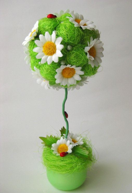 папилломы паху весенний топиарий мастер класс с пошаговым фото обречен