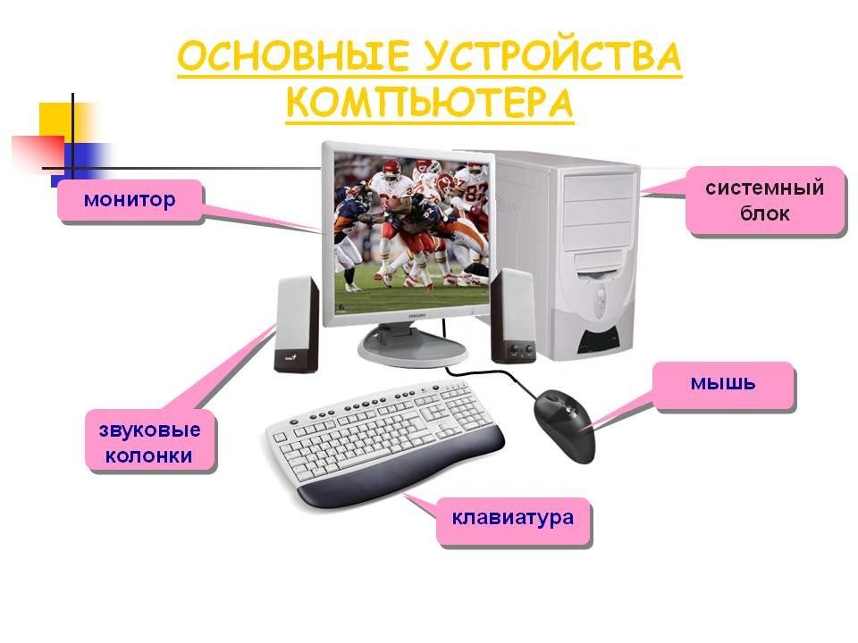 Основы компьютерной графики в фотографии представленные здесь