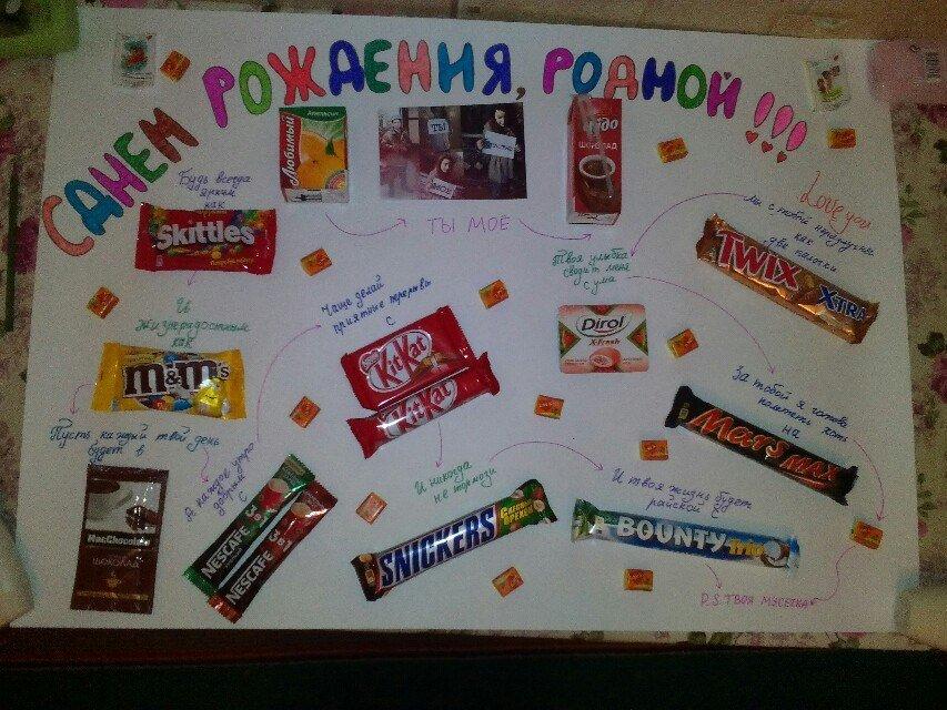 сладкие плакаты на день рождения подруге картинки настаивал