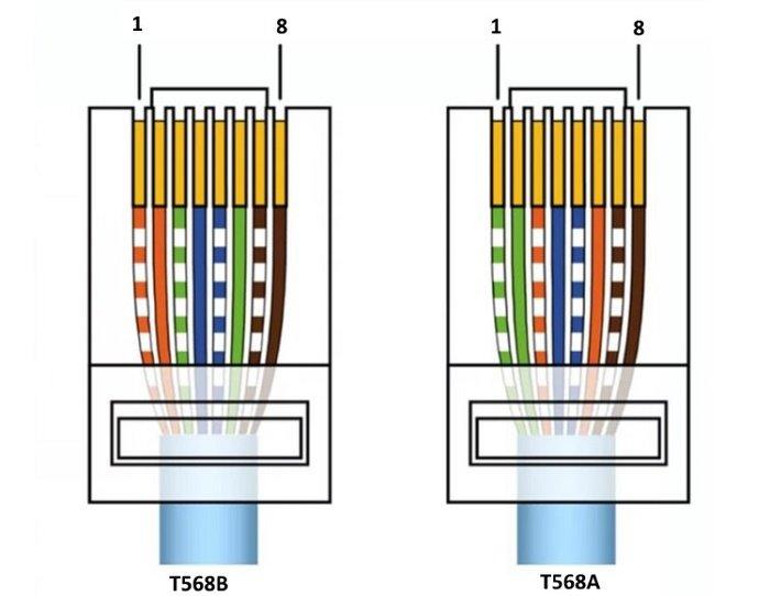 правила прокладки сетевого кабеля