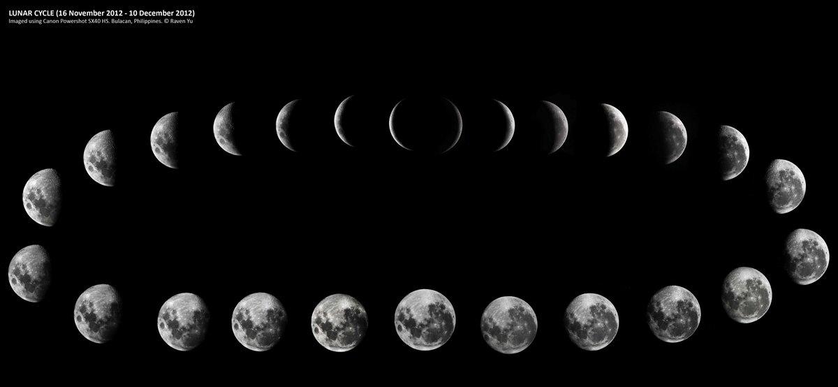 фазы луны по дням картинка недавного