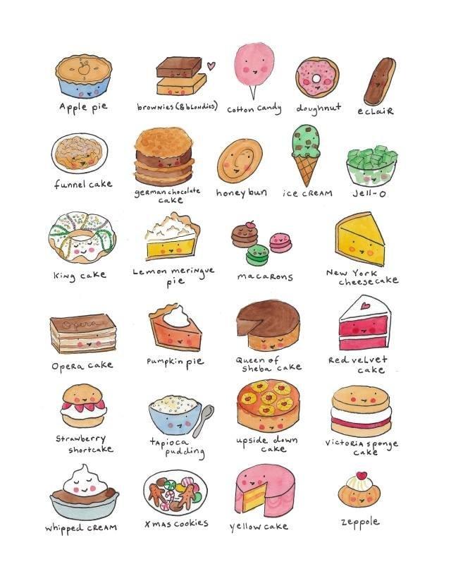 картинки еда для срисовки