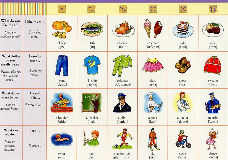 Уроки английского Мурзиновой И. А. — Englishhobby.ru