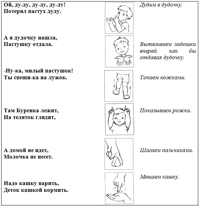 Пальчиковая гимнастика стихах картинках