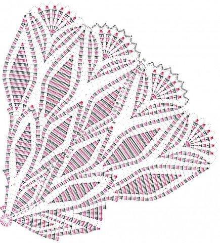 вязаны схемы салфетки