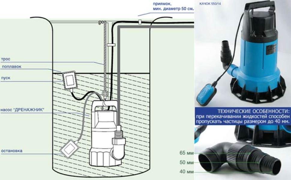 Как пользоваться дренажным насосом с поплавком видео
