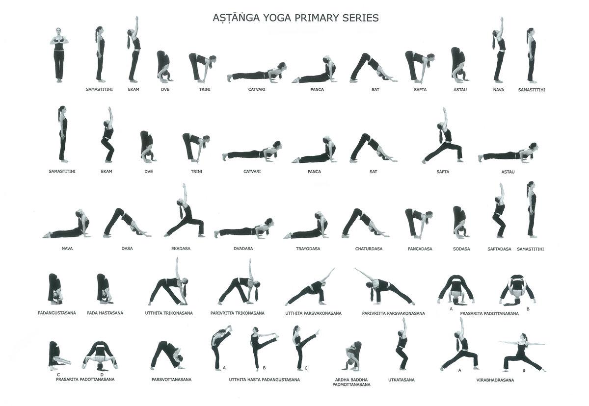 Позы йоги в картинках, прикольные открытки изображение