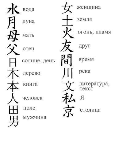 Картинки китайских символов с переводом