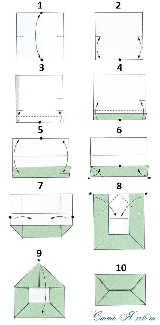 Как делать конверты картинки