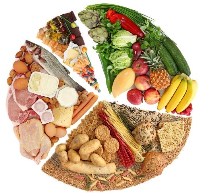 Свадебные, картинки о питании
