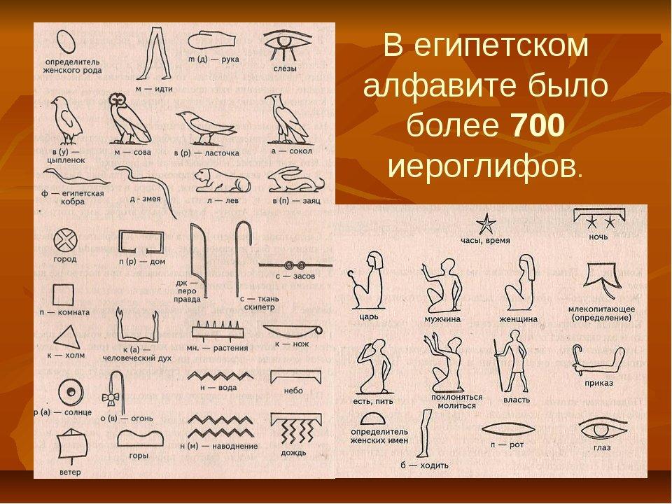 Значение египетских иероглифов картинки