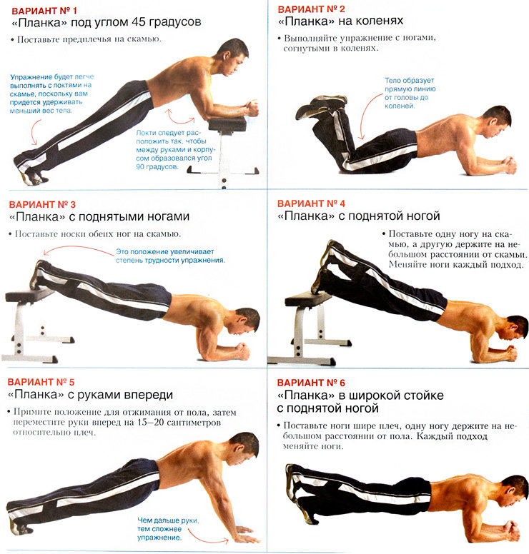 Как выполнить упражнение планка для похудения