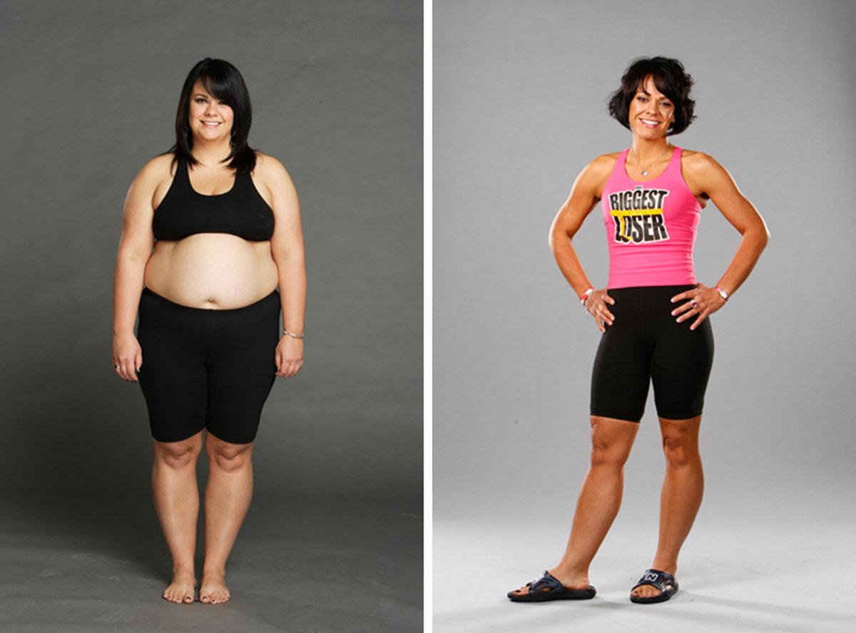 Этапы Похудения У Женщин. Как происходит процесс похудения в организме, основные этапы и способы скорейшего запуска