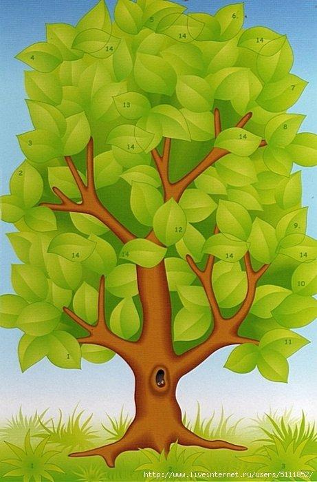 знаете, где рисунок семейное дерево картинки поскольку
