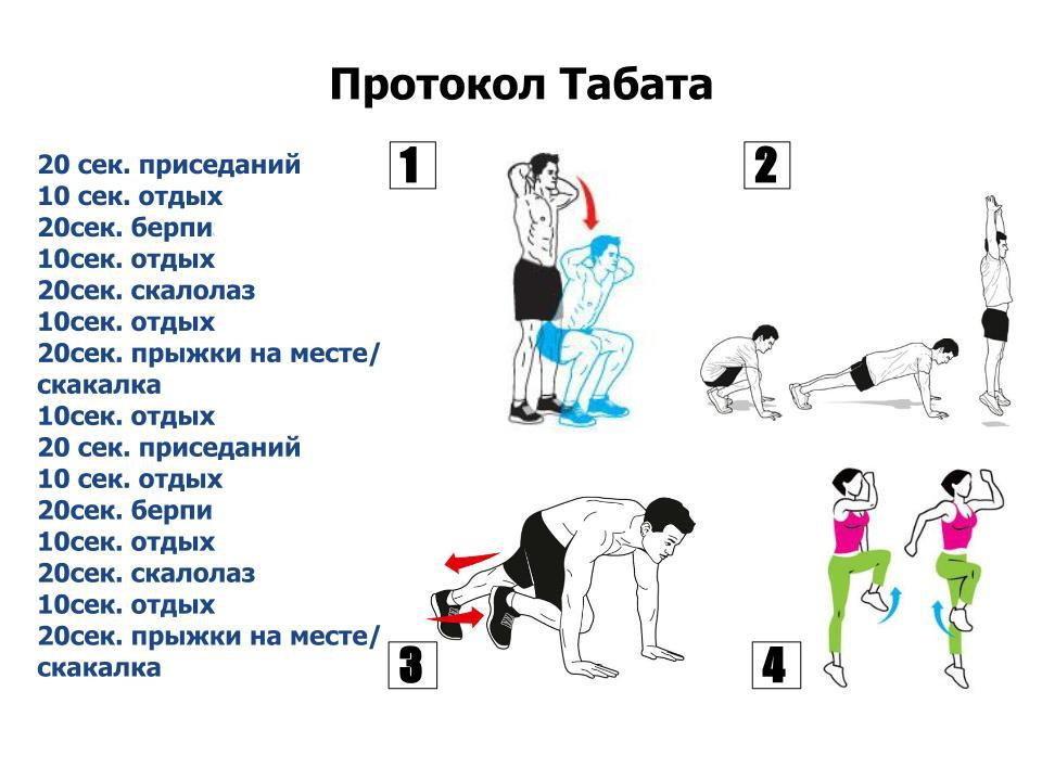 Система тренировок похудения