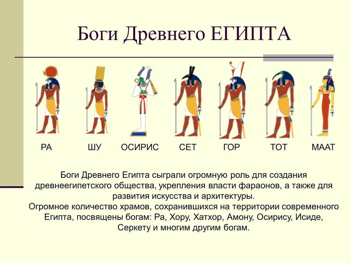 Египетские боги картинки и их значение