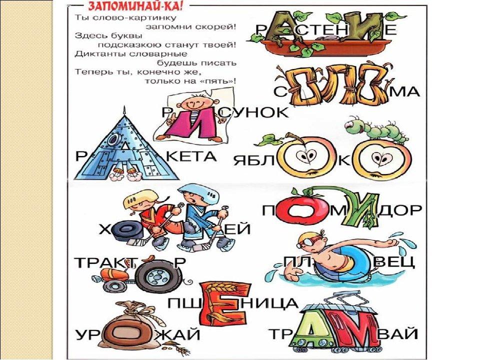 Запоминание английских слов в картинках для детей