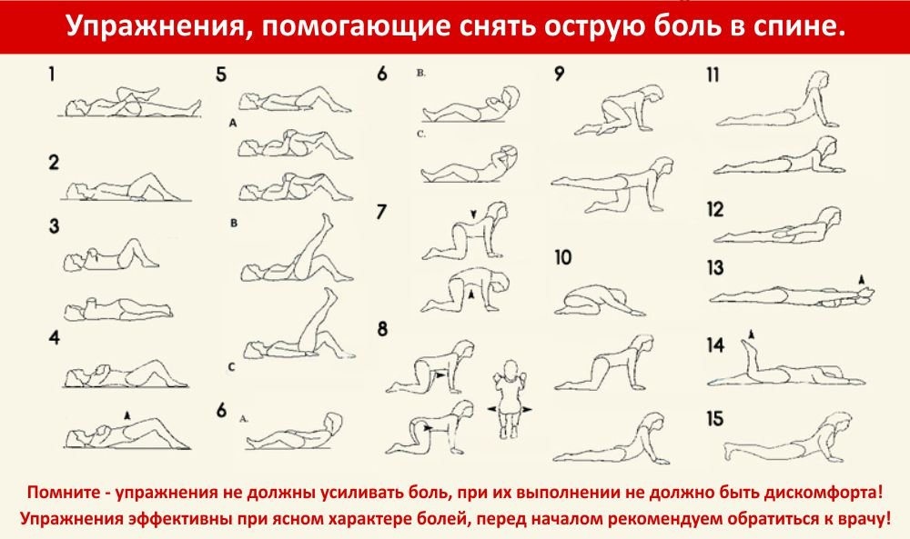 Гимнастика бубновского в картинках при грыже