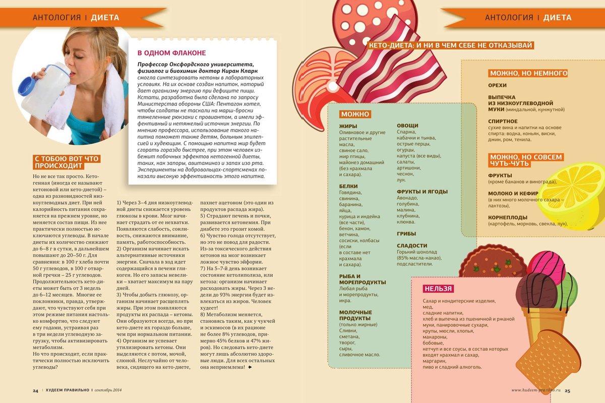 Отзывы Углеводная Диета. Эффективность безуглеводной диеты, результаты и отзывы похудевших