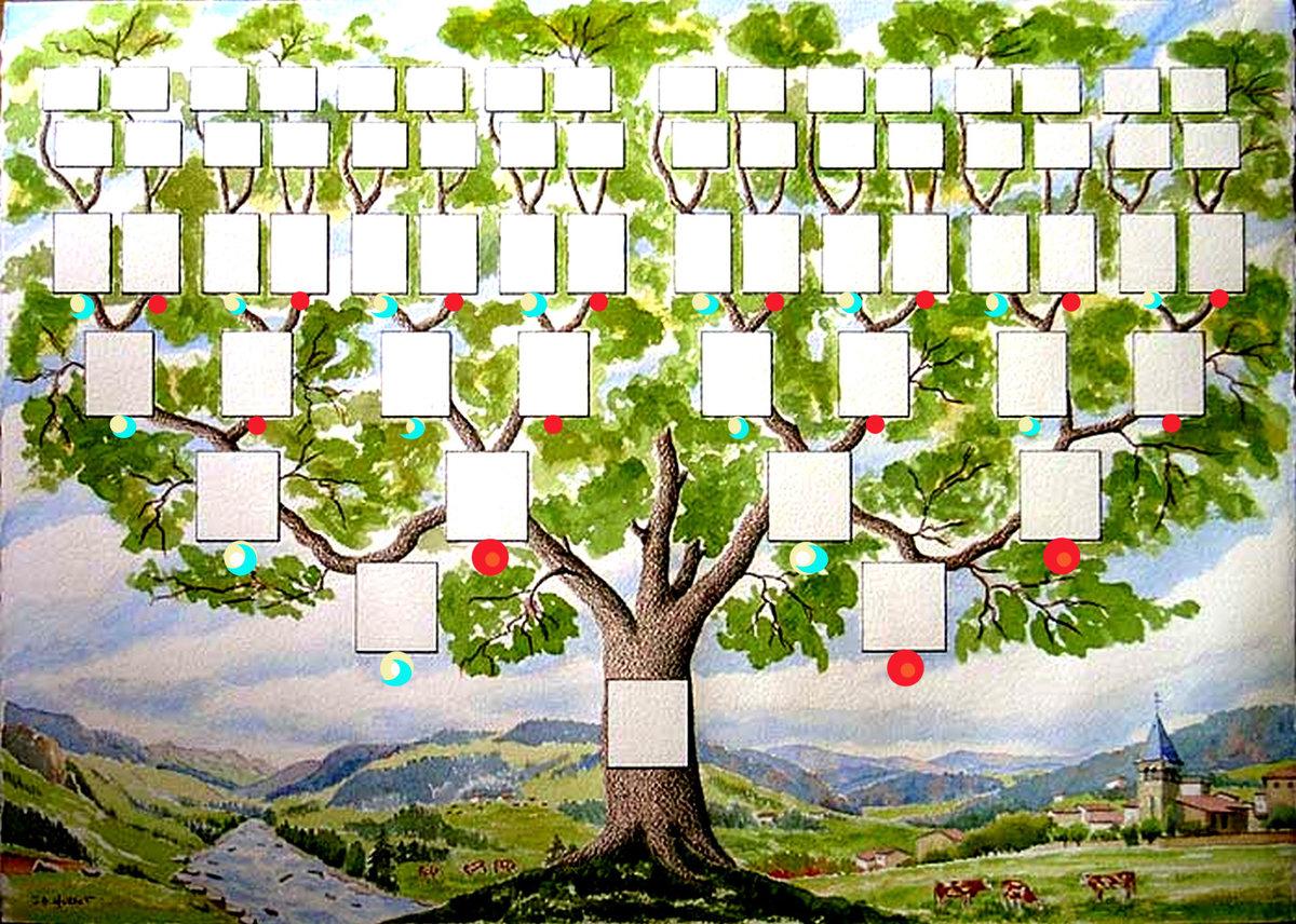 генеологичне дерево картинки распечатать овоще останется