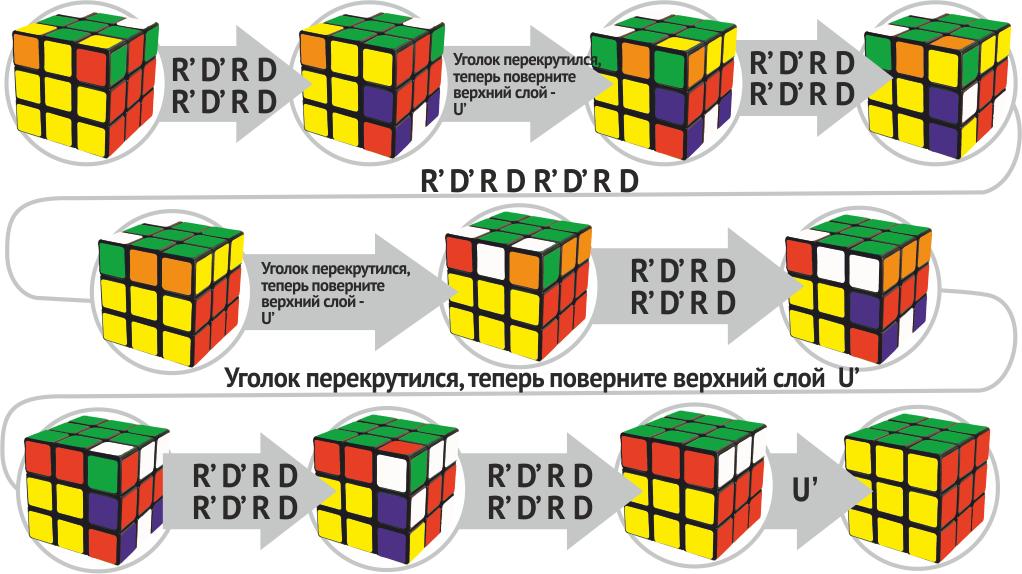 нам всем картинки как подробно собрать кубик рубика альбоме мир