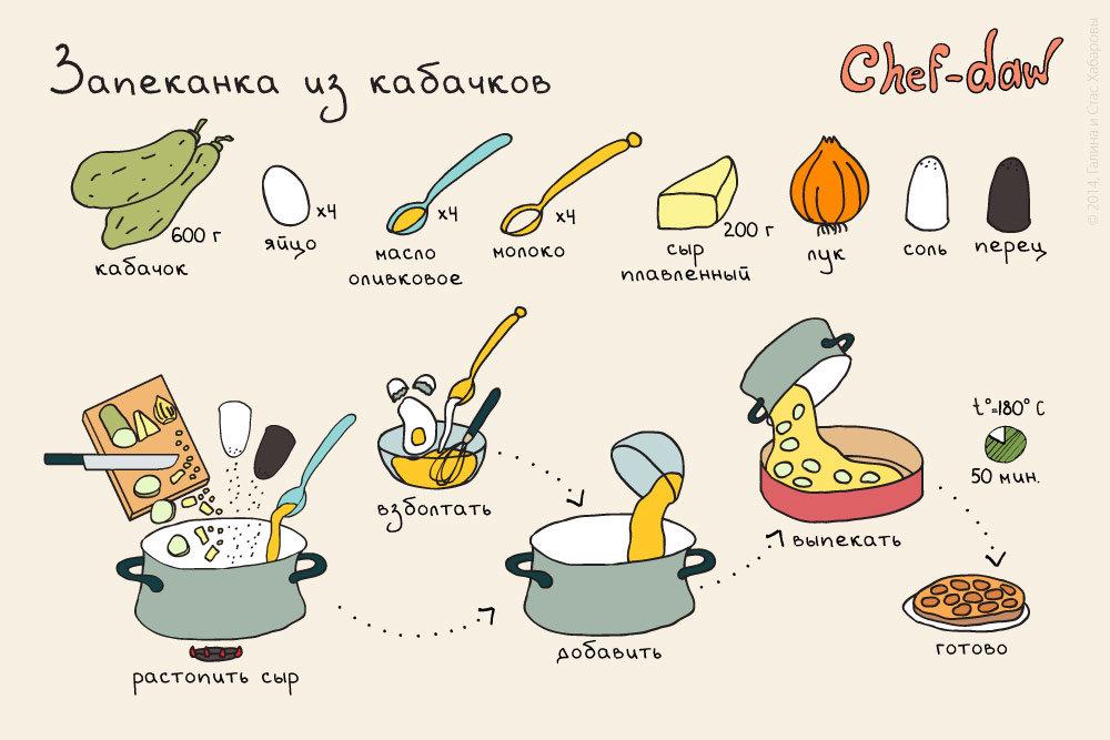 рецепты рецепты картинки что тамбовской