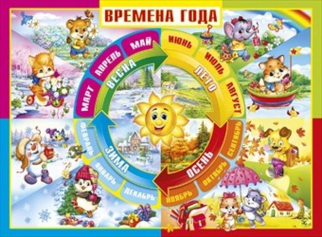 плакат о временах года