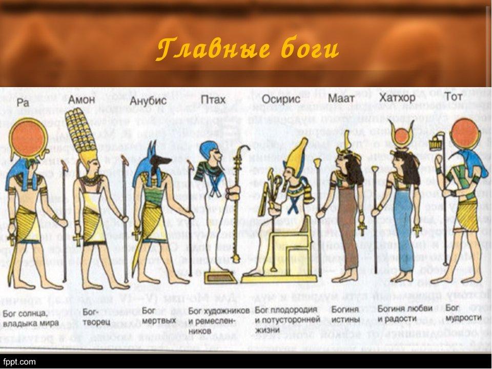 Боги древнего египта и картинки