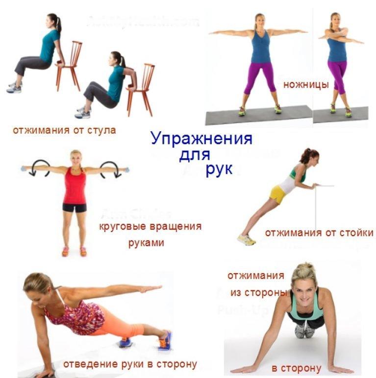 упражнения для быстрого похудения рук картинки