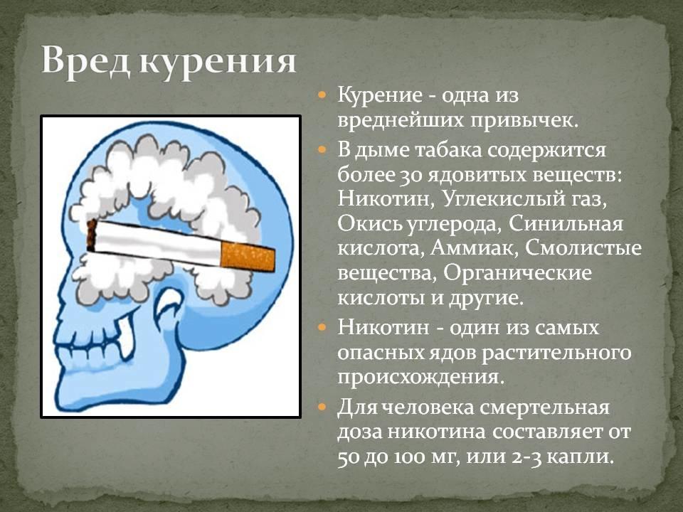 Вред табака картинки