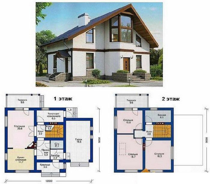 сколько обойдется построить дом 100 кв