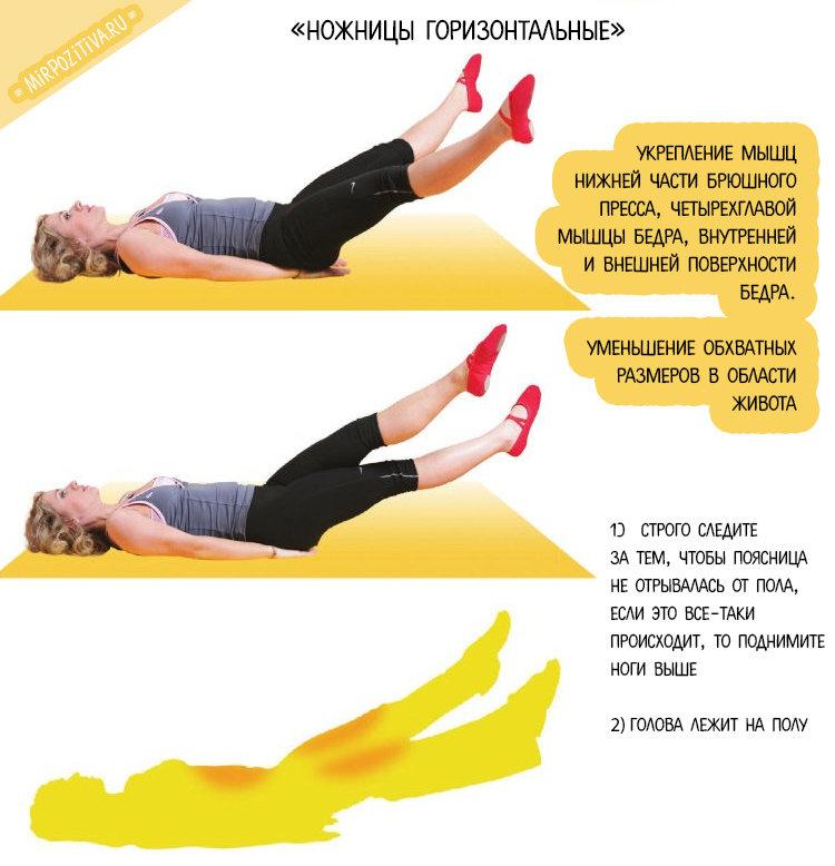упражнения похудения живота картинках основе
