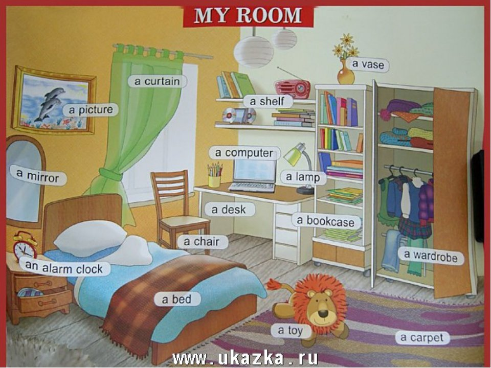 Английский в картинках тема дома