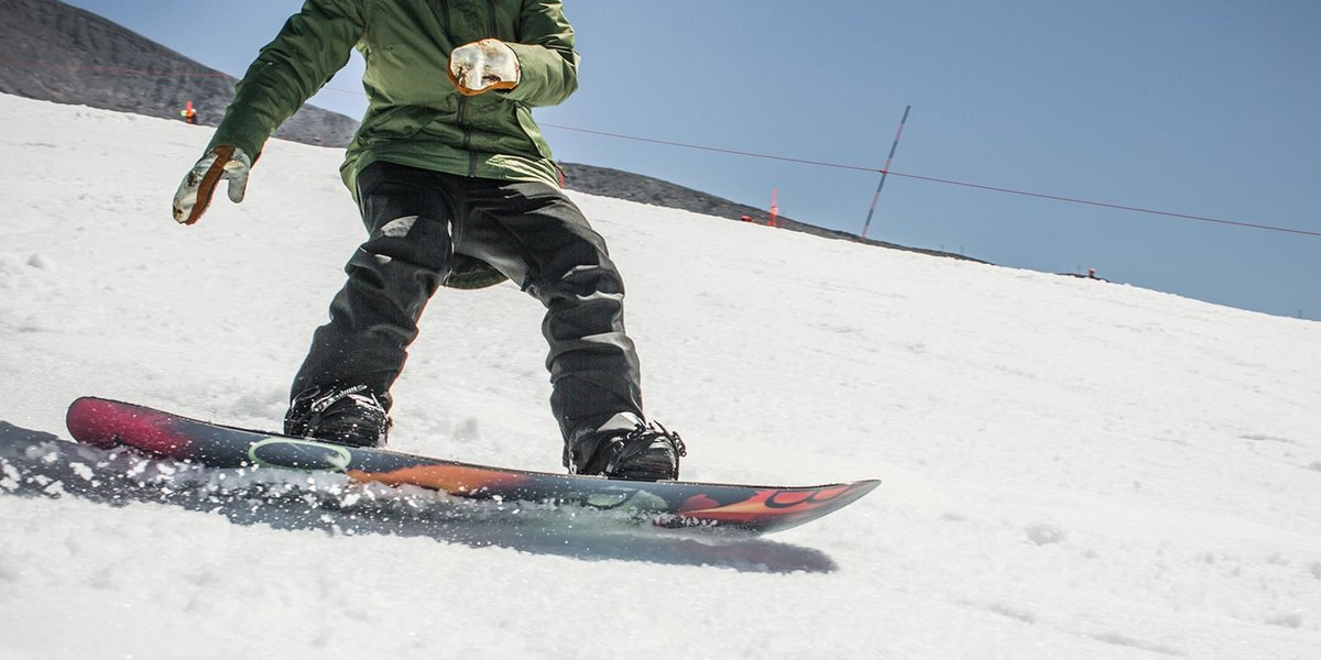 the different aspects of snowboarding View all ski resorts in rocky mountains compare rocky mountains ski resorts by terrain, mountain stats, number of lifts & acres open & visitor reviews.