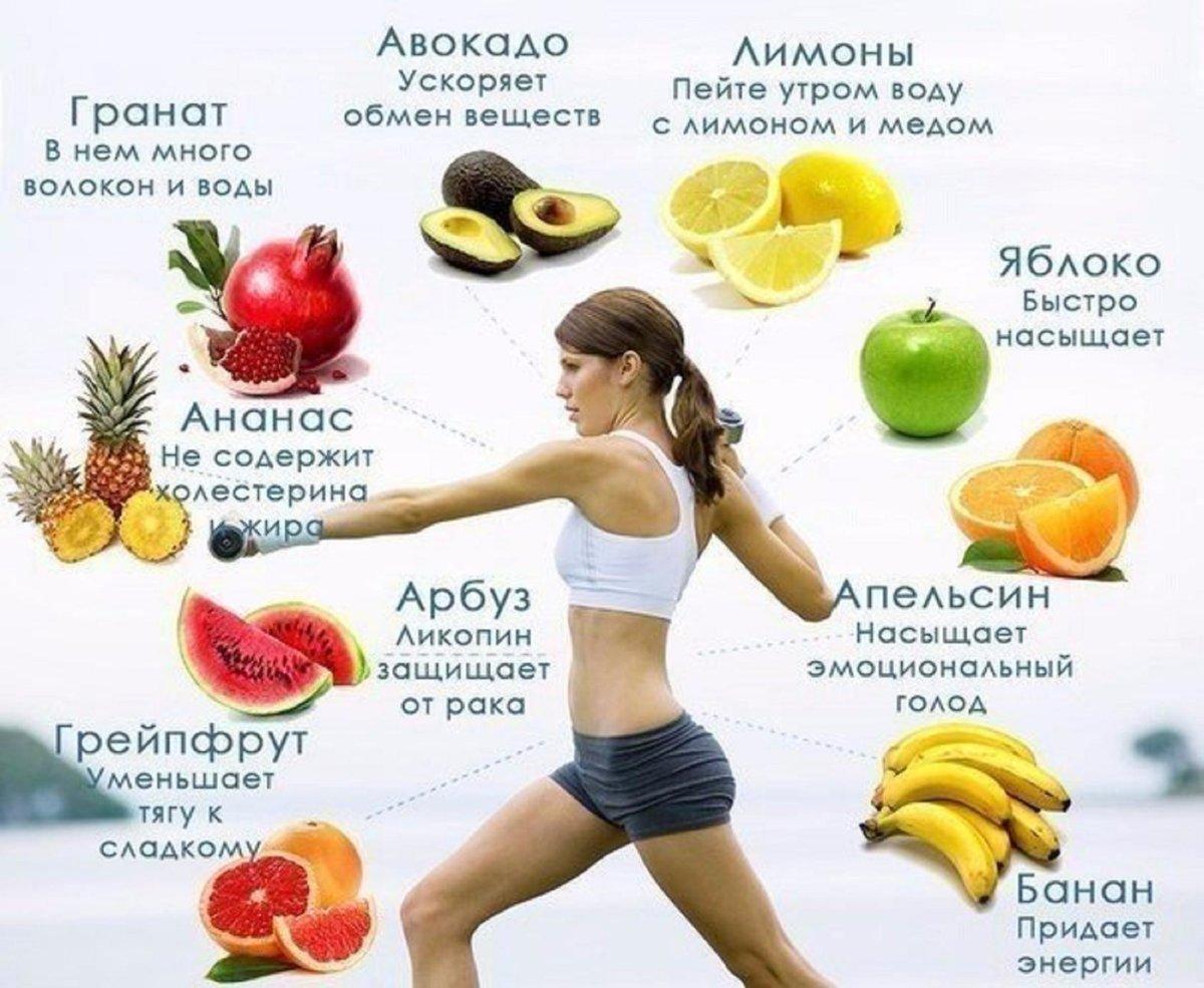 самые полезные фрукты для диеты