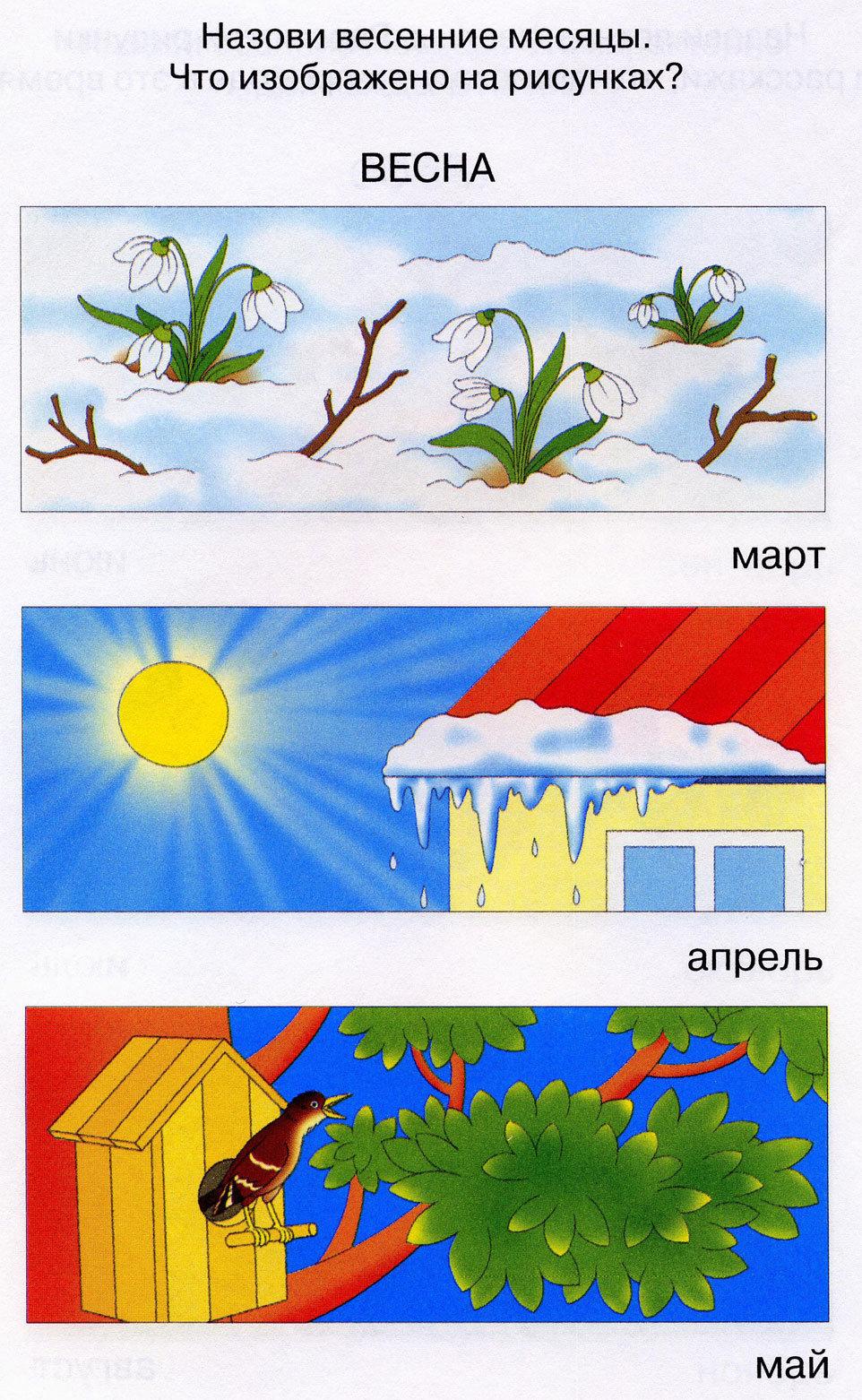 Картинки на тему признаки весны для детей 3-4 лет, рамки для открытки